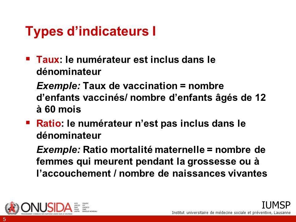 IUMSP Institut universitaire de médecine sociale et préventive, Lausanne 5 Types dindicateurs I Taux: le numérateur est inclus dans le dénominateur Ex
