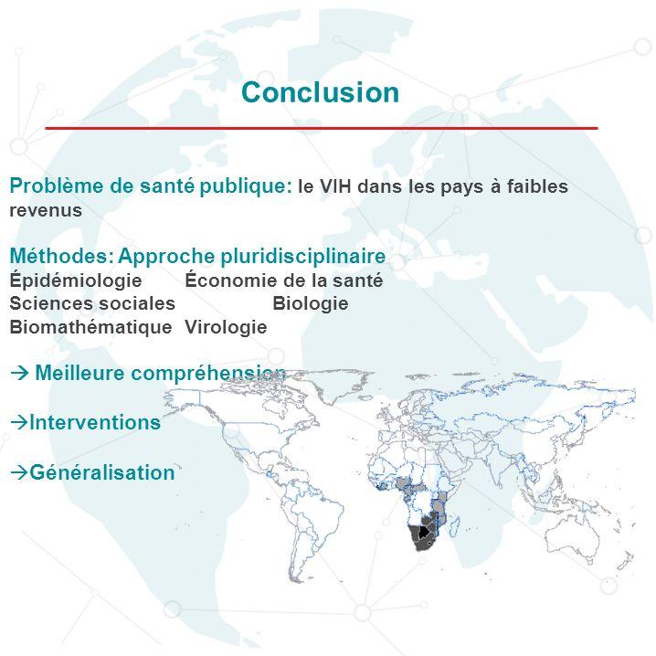 Conclusion Problème de santé publique: le VIH dans les pays à faibles revenus Méthodes: Approche pluridisciplinaire Épidémiologie Économie de la santé