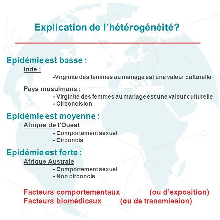 Étude écologique (Afrique) ( Bongaarts et al., AIDS 1989) : Taux de MC>80%: VIH<6% Bénin Sénégal Cameroun Kenya DRC … Taux de MC 15% Zimbabwe Swaziland Botswana Afrique du Sud Lesotho Namibie … Circoncision (MC) Adultes(15-49ans) séropositifs 20,01%-28,0% 10,01%-20,0% 5,01%-10,0% < 5,0%