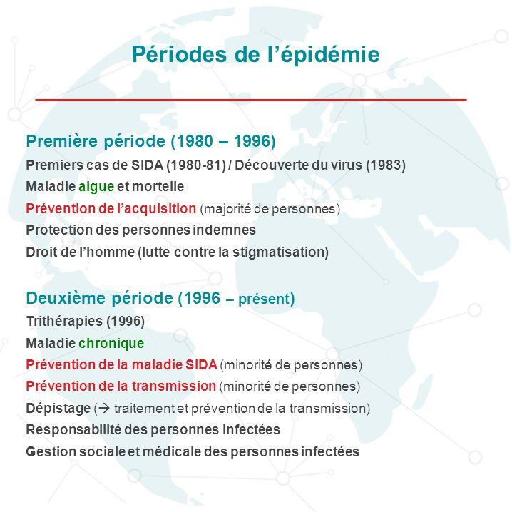 Première période (1980 – 1996) Premiers cas de SIDA (1980-81) / Découverte du virus (1983) Maladie aigue et mortelle Prévention de lacquisition (major
