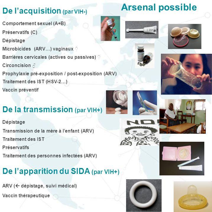 De lacquisition (par VIH-) Comportement sexuel (A+B) Préservatifs (C) Dépistage Microbicides (ARV…) vaginaux Barrières cervicales (actives ou passives