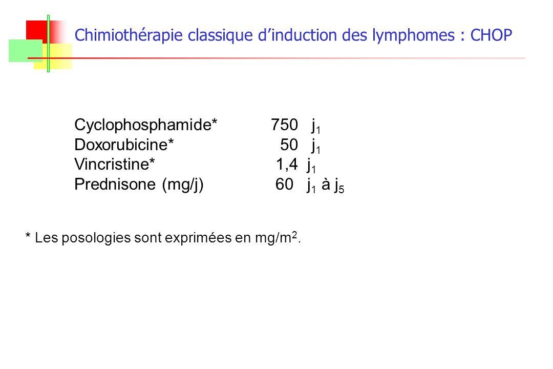 Cyclophosphamide*750 j 1 Doxorubicine* 50 j 1 Vincristine* 1,4 j 1 Prednisone (mg/j) 60 j 1 à j 5 * Les posologies sont exprimées en mg/m 2. Chimiothé