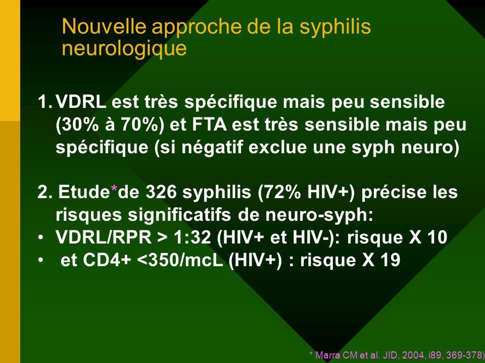 Nouvelle approche de la syphilis neurologique 1.VDRL est très spécifique mais peu sensible (30% à 70%) et FTA est très sensible mais peu spécifique (s