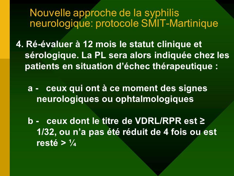 Nouvelle approche de la syphilis neurologique: protocole SMIT-Martinique 4. Ré-évaluer à 12 mois le statut clinique et sérologique. La PL sera alors i