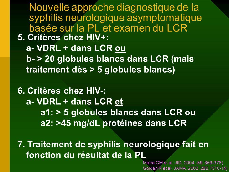 Nouvelle approche diagnostique de la syphilis neurologique asymptomatique basée sur la PL et examen du LCR 5. Critères chez HIV+: a- VDRL + dans LCR o