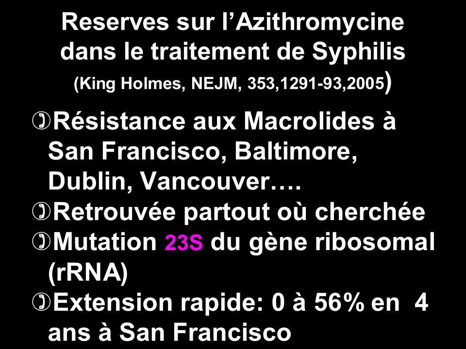 Résistance aux Macrolides à San Francisco, Baltimore, Dublin, Vancouver….