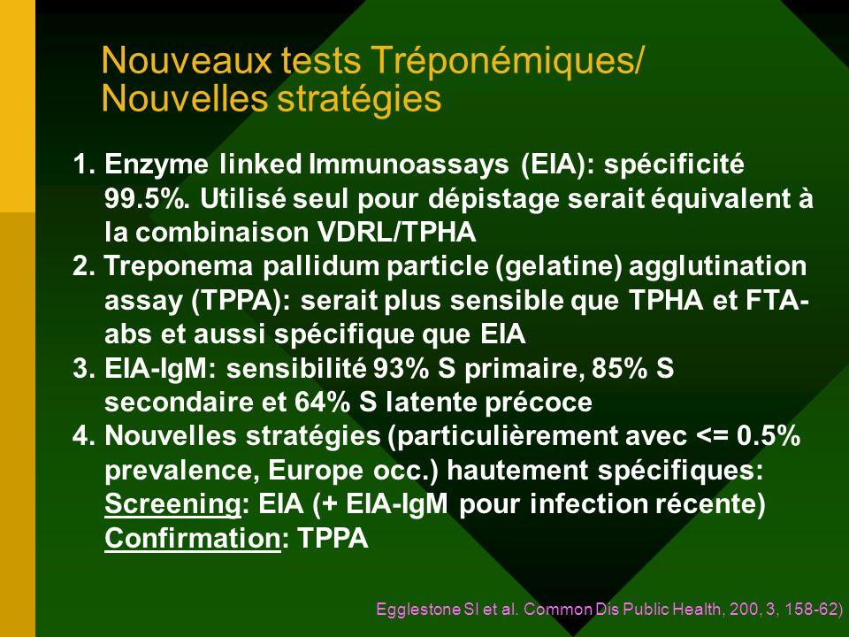 Nouveaux tests Tréponémiques/ Nouvelles stratégies 1.Enzyme linked Immunoassays (EIA): spécificité 99.5%. Utilisé seul pour dépistage serait équivalen