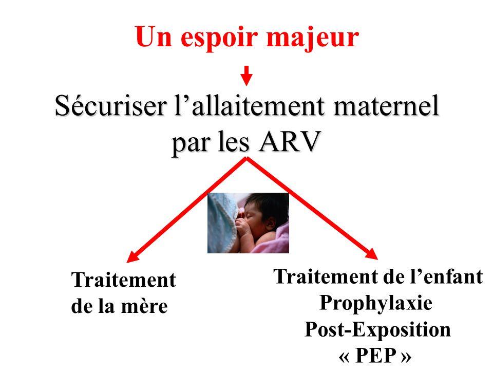 Sécuriser lallaitement maternel par les ARV Un espoir majeur Traitement de la mère Traitement de lenfant Prophylaxie Post-Exposition « PEP »