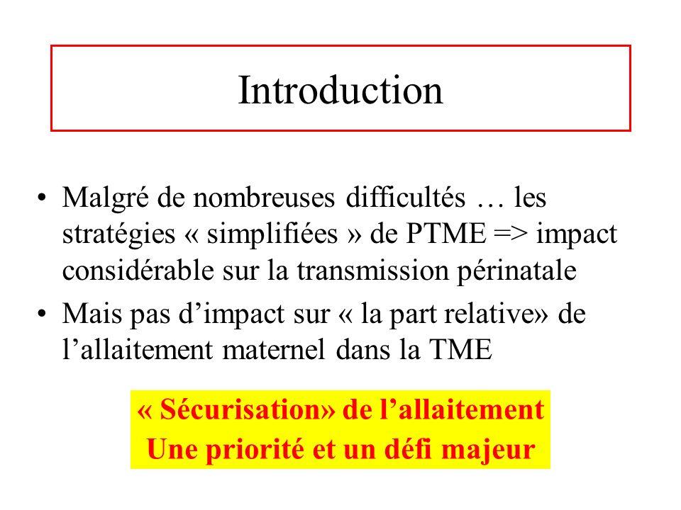 Introduction Malgré de nombreuses difficultés … les stratégies « simplifiées » de PTME => impact considérable sur la transmission périnatale Mais pas