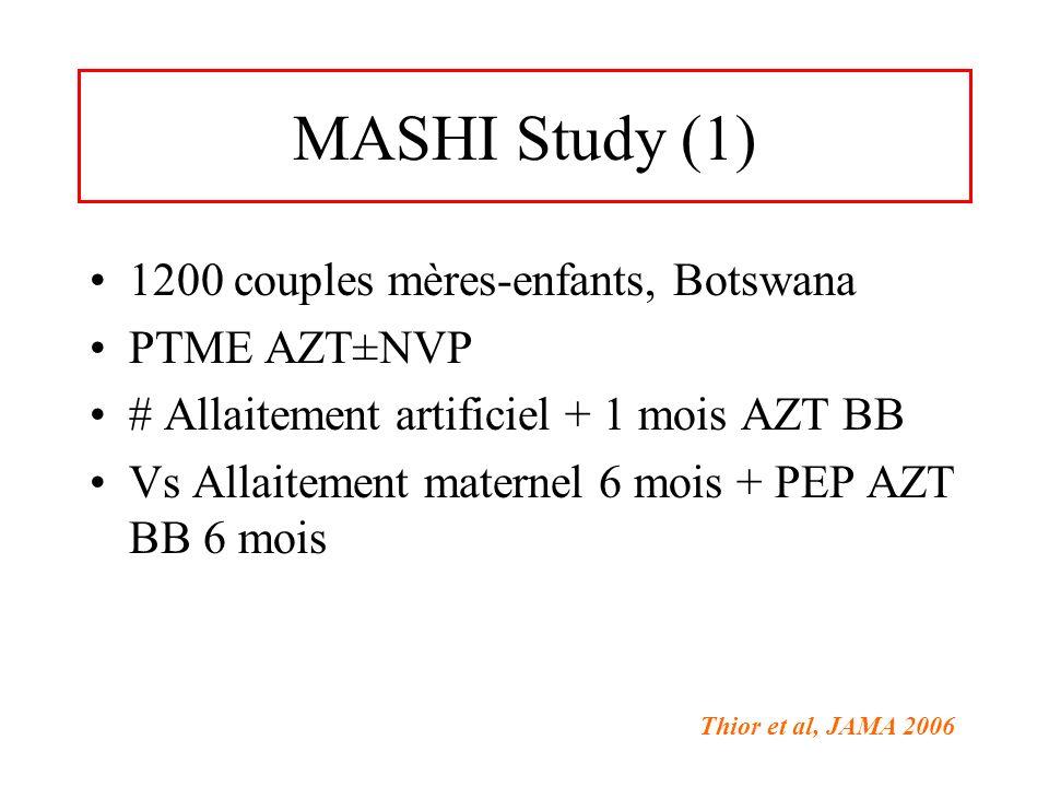 MASHI Study (1) 1200 couples mères-enfants, Botswana PTME AZT±NVP # Allaitement artificiel + 1 mois AZT BB Vs Allaitement maternel 6 mois + PEP AZT BB