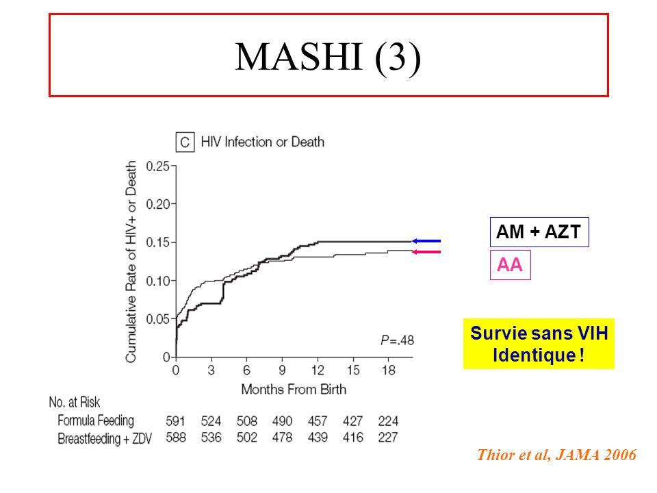 AA AM + AZT Survie sans VIH Identique ! Thior et al, JAMA 2006 MASHI (3)