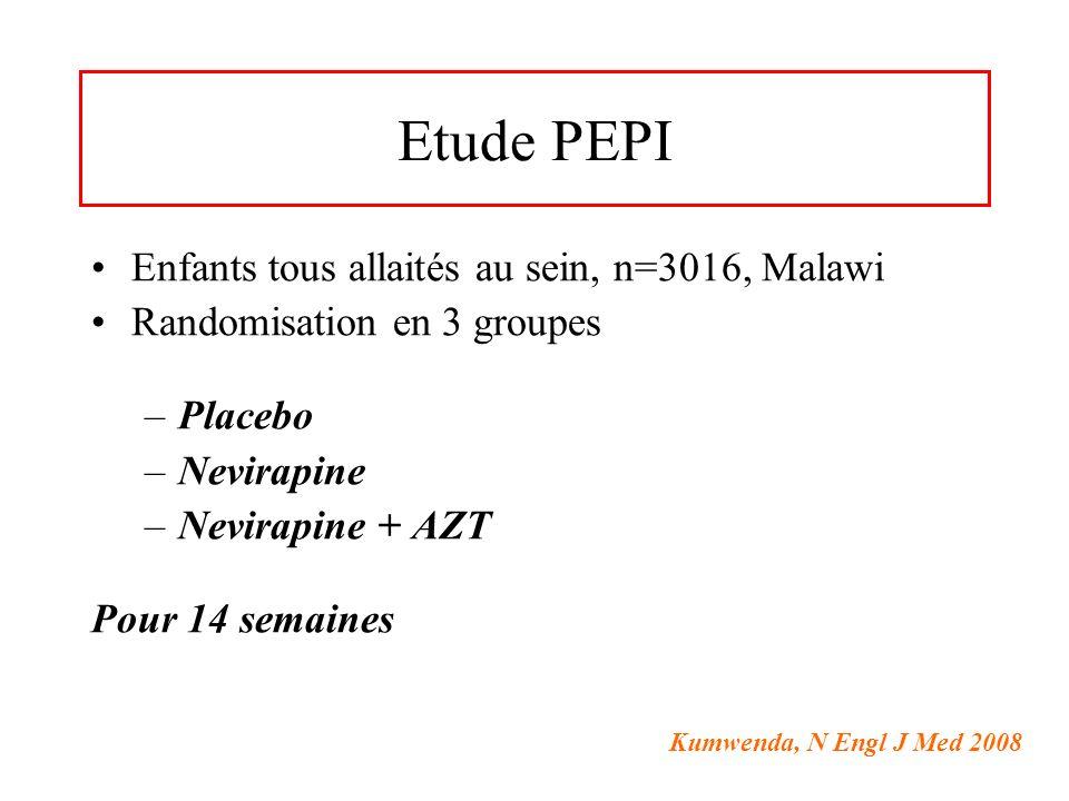 Etude PEPI Enfants tous allaités au sein, n=3016, Malawi Randomisation en 3 groupes –Placebo –Nevirapine –Nevirapine + AZT Pour 14 semaines Kumwenda,