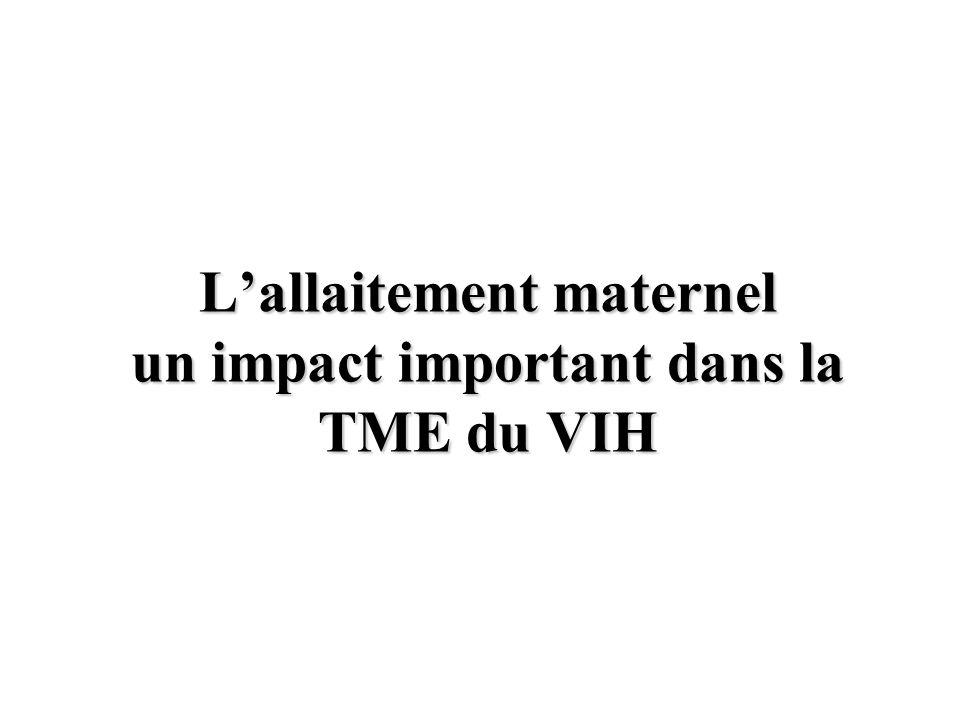 Résumé des études allaitement protégé Transmission postanale VIH à 6 mois HAART maternelle post-partum PEP Tt AP maternel dans tous les cas (Mashi seulement AZT) Pas de tt maternel AP Mom AZT/3TC Mom AZT