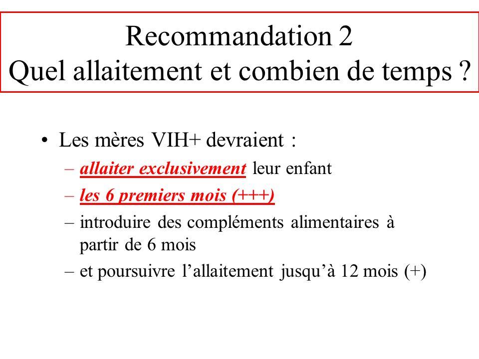 Recommandation 2 Quel allaitement et combien de temps ? Les mères VIH+ devraient : –allaiter exclusivement leur enfant –les 6 premiers mois (+++) –int