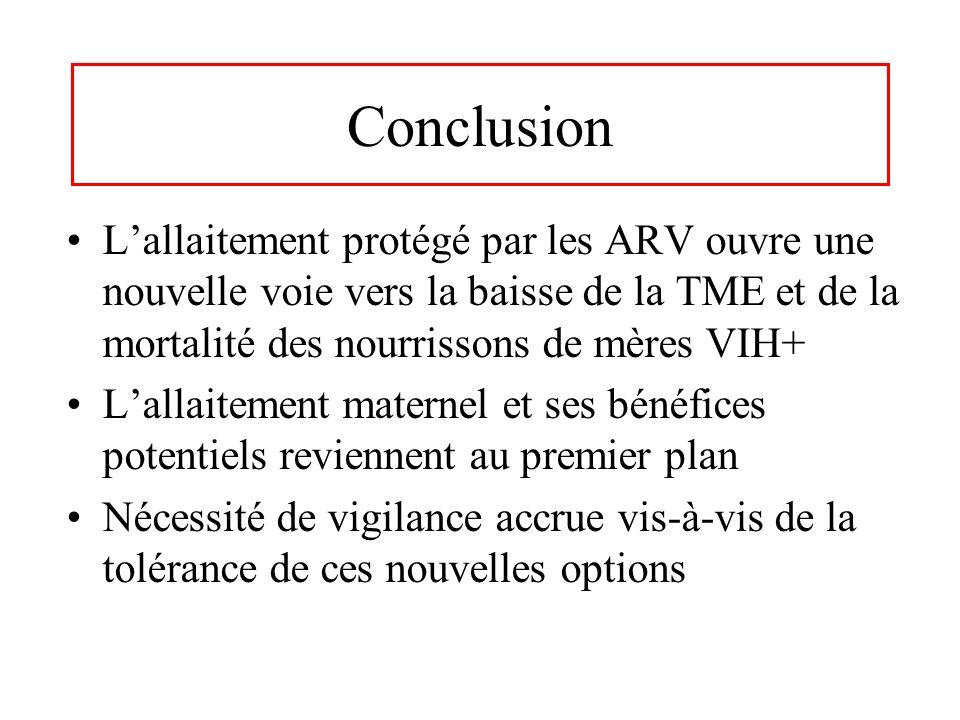 Conclusion Lallaitement protégé par les ARV ouvre une nouvelle voie vers la baisse de la TME et de la mortalité des nourrissons de mères VIH+ Lallaite