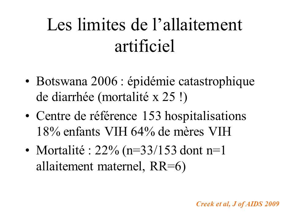 Les limites de lallaitement artificiel Botswana 2006 : épidémie catastrophique de diarrhée (mortalité x 25 !) Centre de référence 153 hospitalisations