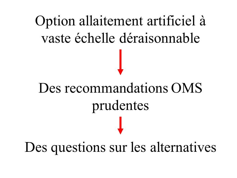 Option allaitement artificiel à vaste échelle déraisonnable Des recommandations OMS prudentes Des questions sur les alternatives