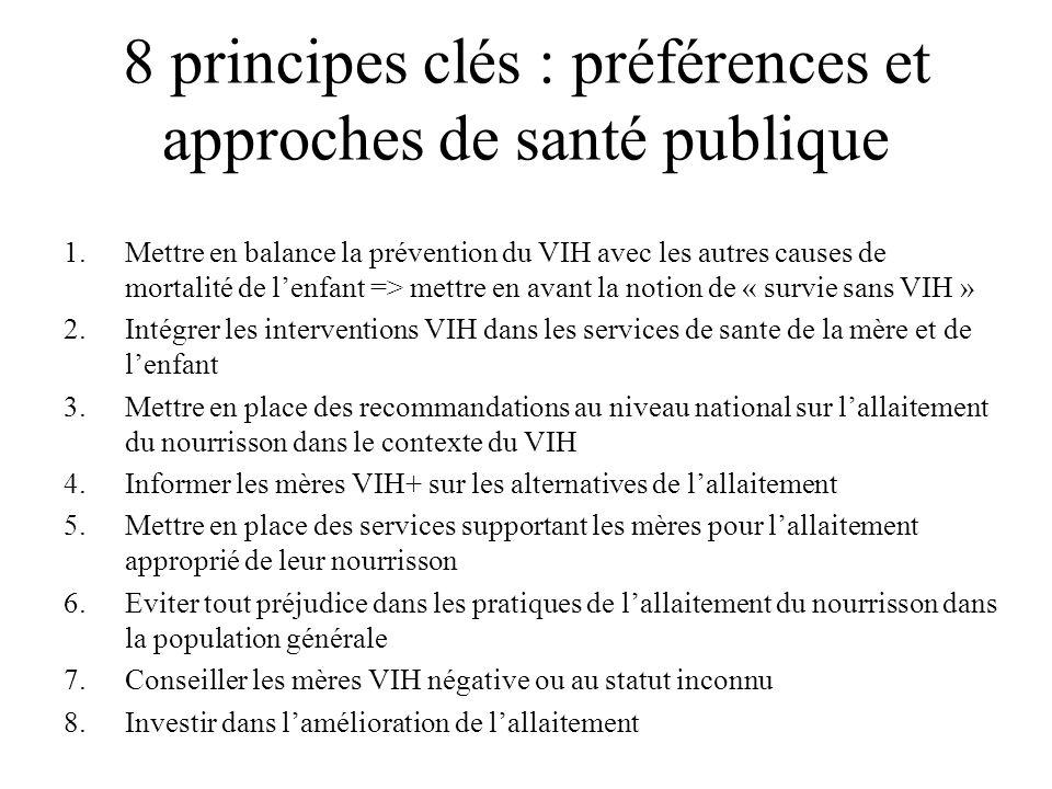8 principes clés : préférences et approches de santé publique 1.Mettre en balance la prévention du VIH avec les autres causes de mortalité de lenfant