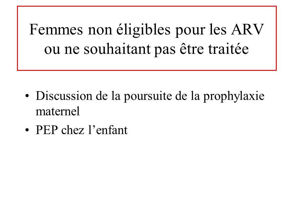 Femmes non éligibles pour les ARV ou ne souhaitant pas être traitée Discussion de la poursuite de la prophylaxie maternel PEP chez lenfant