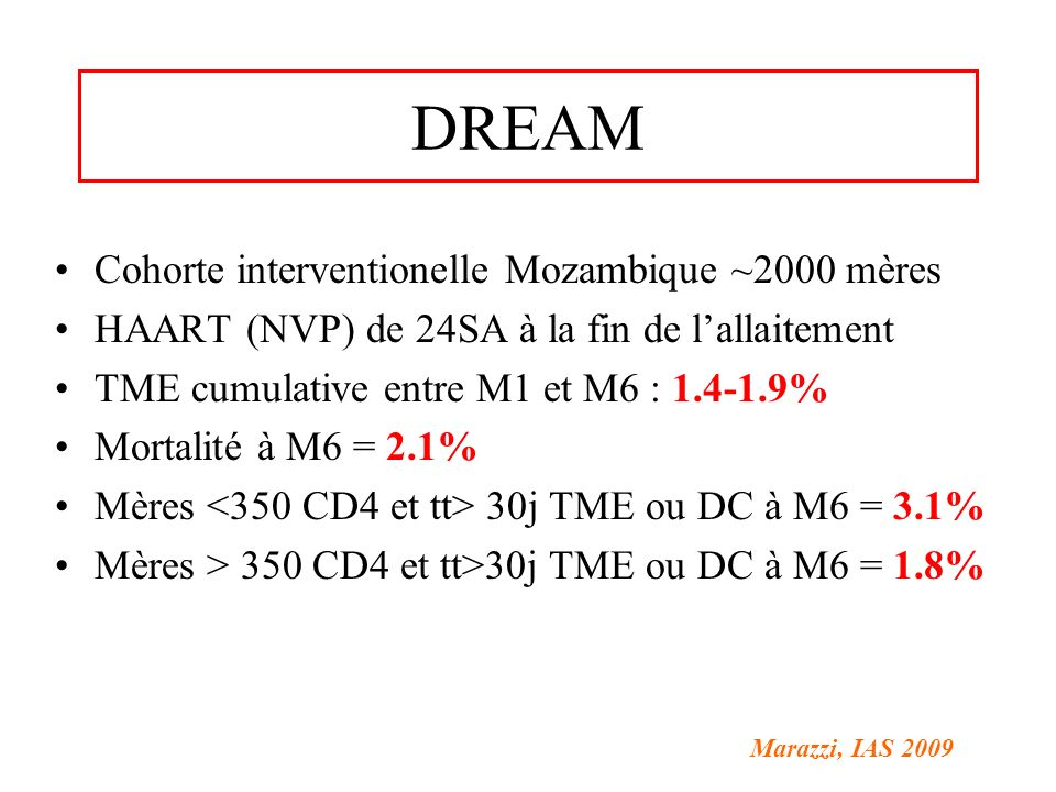 DREAM Cohorte interventionelle Mozambique ~2000 mères HAART (NVP) de 24SA à la fin de lallaitement TME cumulative entre M1 et M6 : 1.4-1.9% Mortalité à M6 = 2.1% Mères 30j TME ou DC à M6 = 3.1% Mères > 350 CD4 et tt>30j TME ou DC à M6 = 1.8% Marazzi, IAS 2009