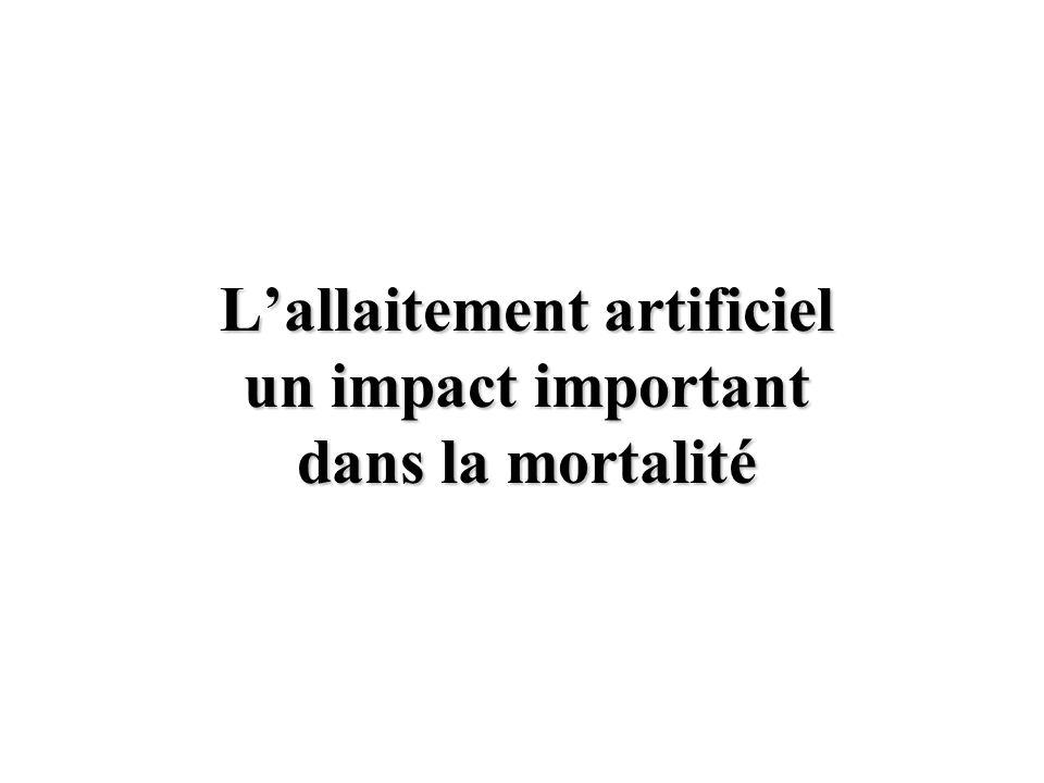 Lallaitement artificiel un impact important dans la mortalité