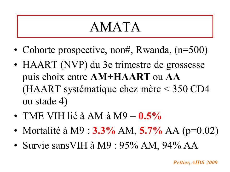 AMATA Cohorte prospective, non#, Rwanda, (n=500) HAART (NVP) du 3e trimestre de grossesse puis choix entre AM+HAART ou AA (HAART systématique chez mèr