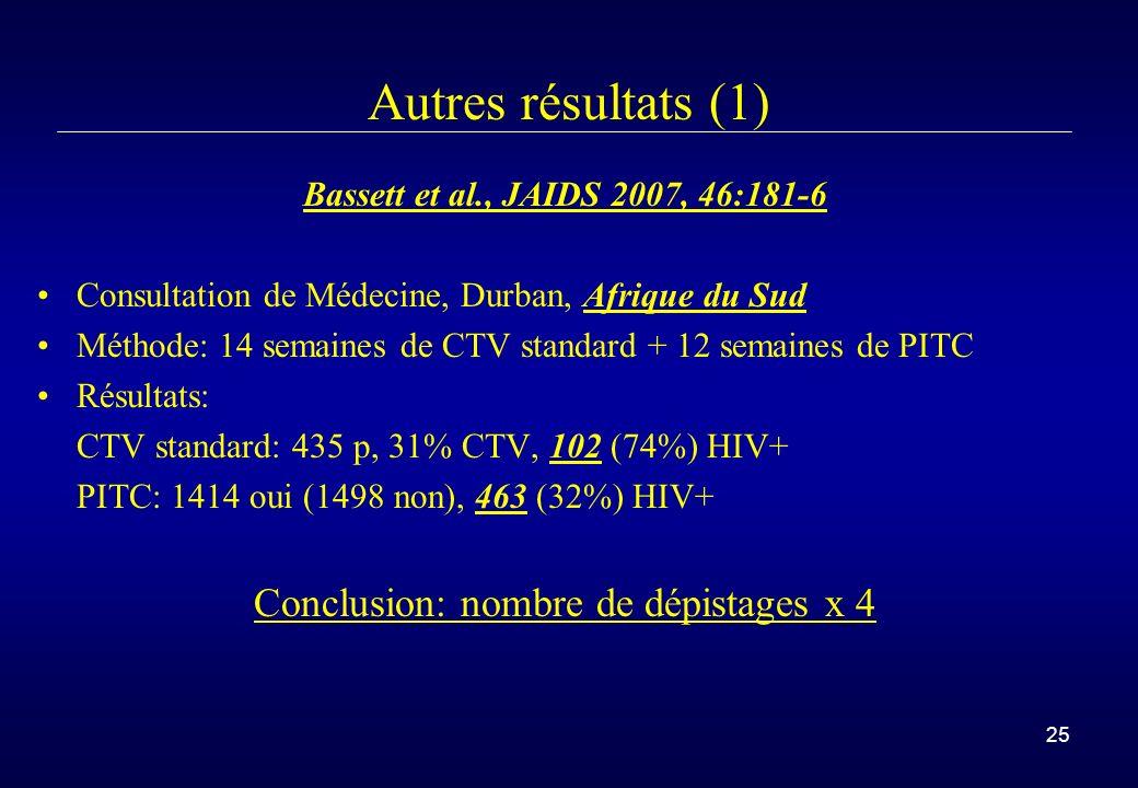 25 Autres résultats (1) Bassett et al., JAIDS 2007, 46:181-6 Consultation de Médecine, Durban, Afrique du Sud Méthode: 14 semaines de CTV standard + 12 semaines de PITC Résultats: CTV standard: 435 p, 31% CTV, 102 (74%) HIV+ PITC: 1414 oui (1498 non), 463 (32%) HIV+ Conclusion: nombre de dépistages x 4