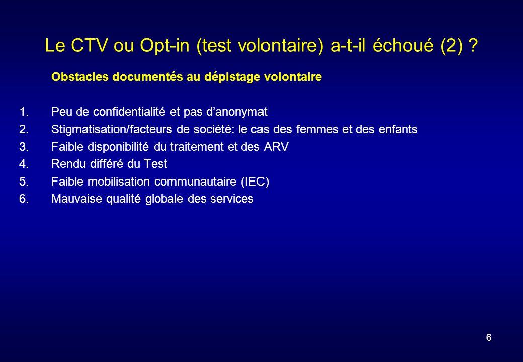 6 Obstacles documentés au dépistage volontaire 1.Peu de confidentialité et pas danonymat 2.Stigmatisation/facteurs de société: le cas des femmes et des enfants 3.Faible disponibilité du traitement et des ARV 4.Rendu différé du Test 5.Faible mobilisation communautaire (IEC) 6.Mauvaise qualité globale des services Le CTV ou Opt-in (test volontaire) a-t-il échoué (2)