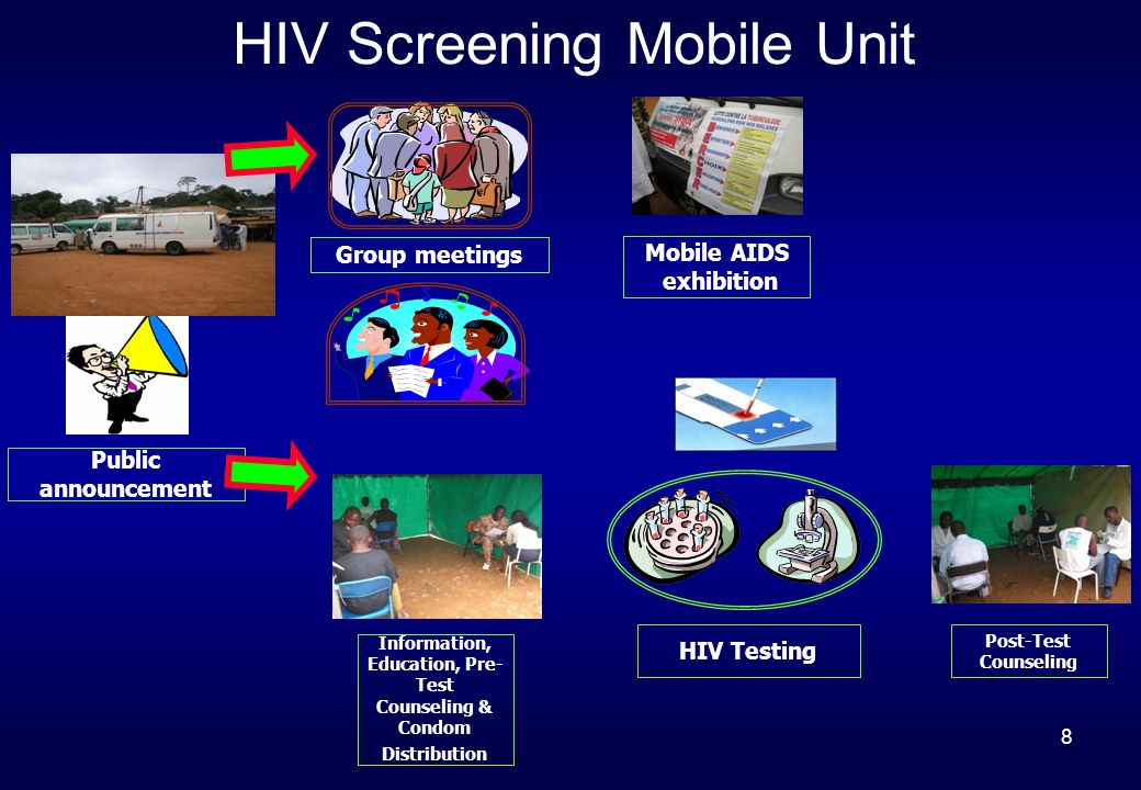 8 Group meetings Information, Education, Pre- Test Counseling & Condom Distribution HIV Testing Mobile AIDS exhibition HIV Screening Mobile Unit Public announcement Post-Test Counseling