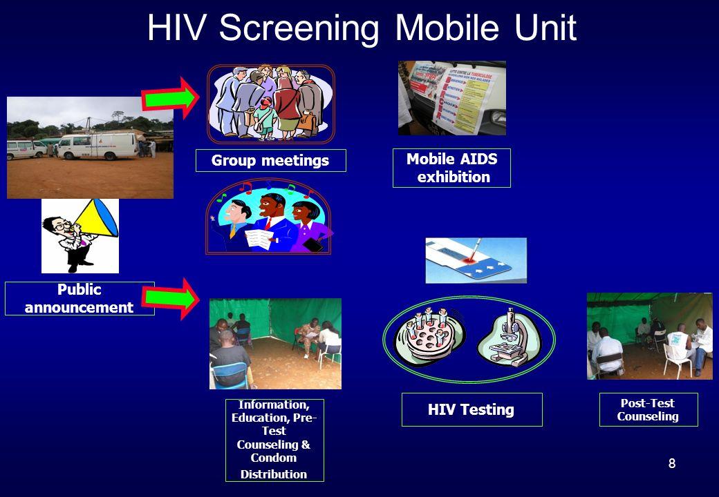 9 HIV Screening Mobile Unit 300 volunteers per day 60 000 HIV screenings per year