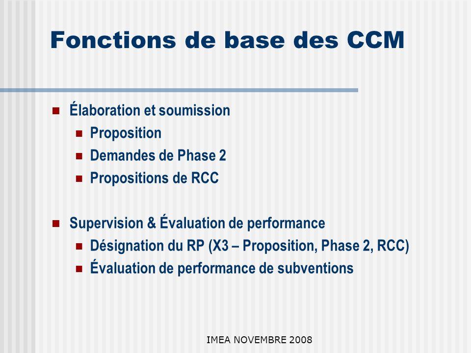 IMEA NOVEMBRE 2008 Fonctions de base des CCM Élaboration et soumission Proposition Demandes de Phase 2 Propositions de RCC Supervision & Évaluation de performance Désignation du RP (X3 – Proposition, Phase 2, RCC) Évaluation de performance de subventions