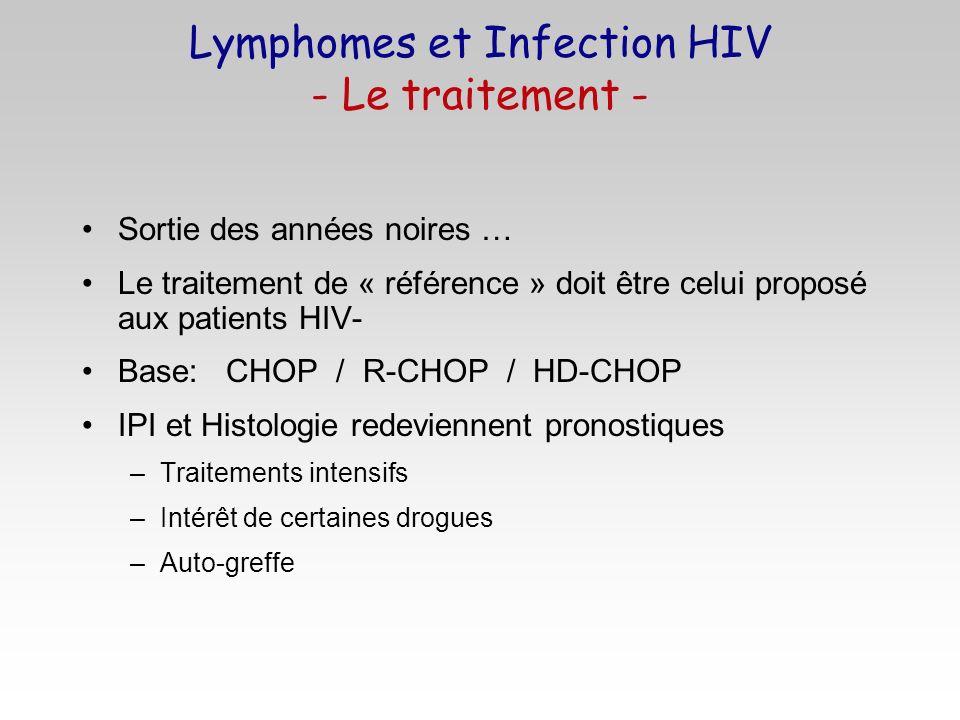 Sortie des années noires … Le traitement de « référence » doit être celui proposé aux patients HIV- Base: CHOP / R-CHOP / HD-CHOP IPI et Histologie re