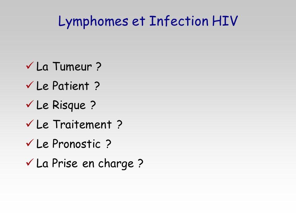 Transformé depuis HAART: Probabilité de Survie: + 20% Lymphomes et Infection HIV - Le pronostic - Survie globale - St-Louis (90-96 / 96-03) P = 0.0001 Mois 0,2,4,6,8 1 020406080100 120 140160180 Post-HAART n=200 Pre-HAART n=165 P = 0.02 0,2,4,6,8 1 020406080100 120 140 Post-HAART n=63 Pre-HAART n=51 LNH et infection HIV MdH et infection HIV