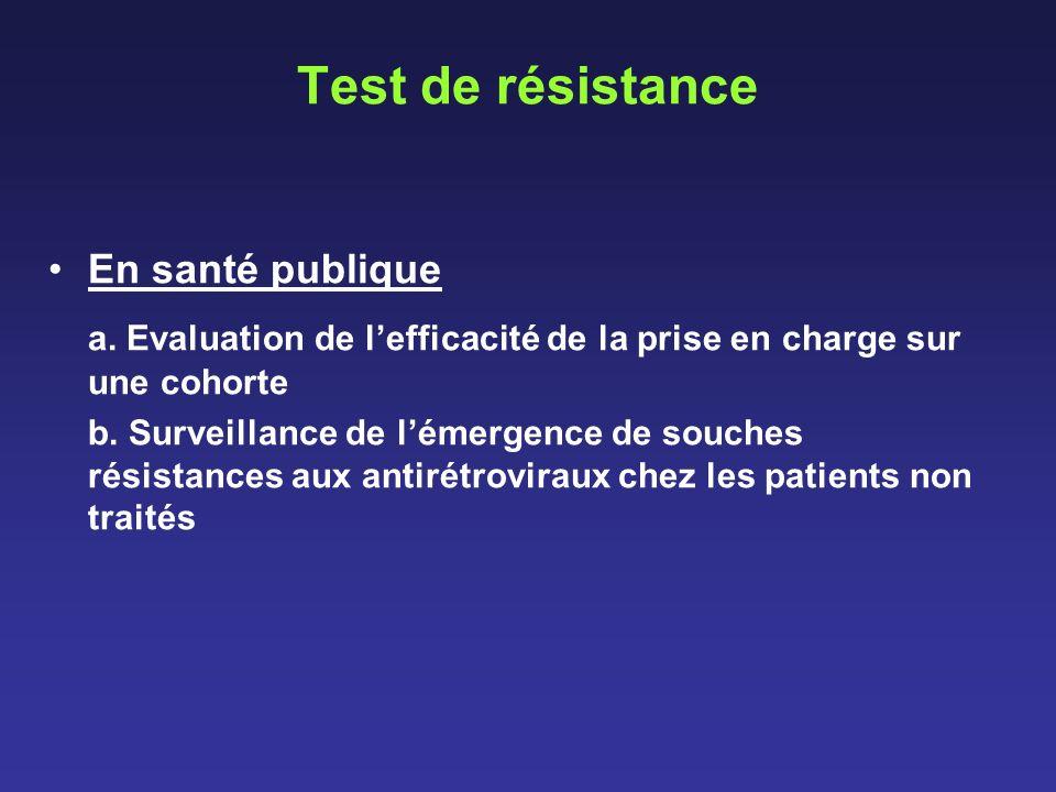 Test de résistance En santé publique a. Evaluation de lefficacité de la prise en charge sur une cohorte b. Surveillance de lémergence de souches résis