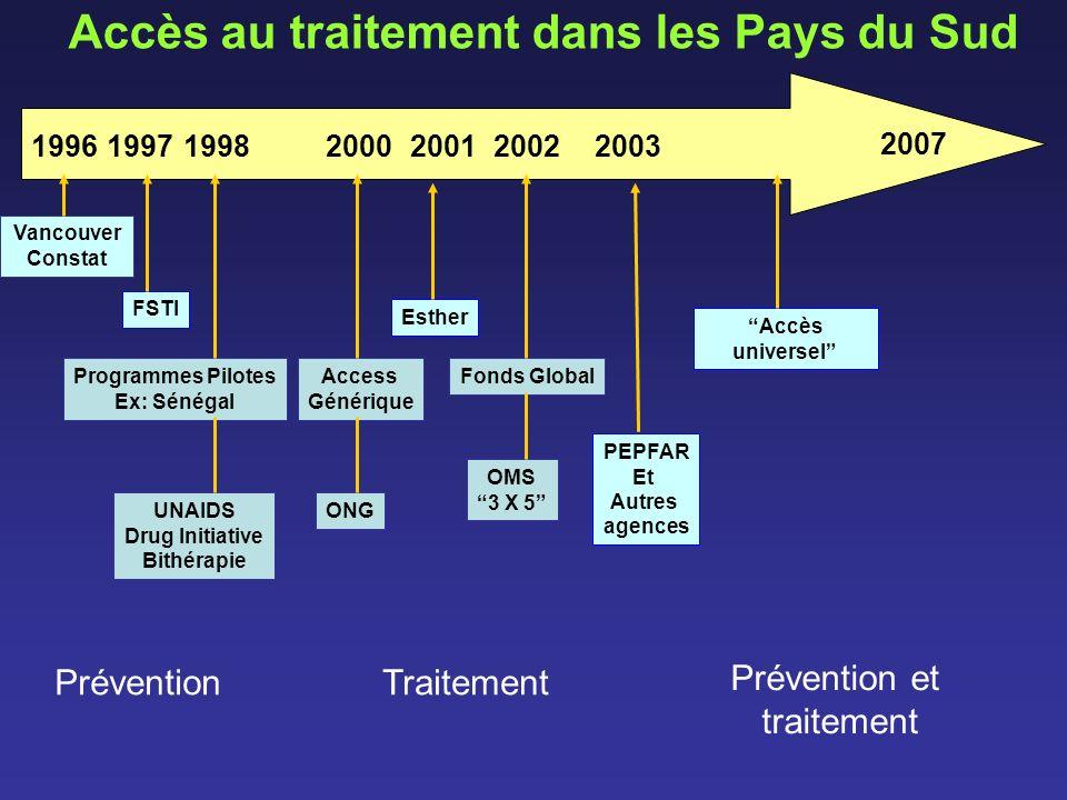 Vancouver Constat FSTI Programmes Pilotes Ex: Sénégal UNAIDS Drug Initiative Bithérapie Access Générique PEPFAR Et Autres agences Fonds Global OMS 3 X