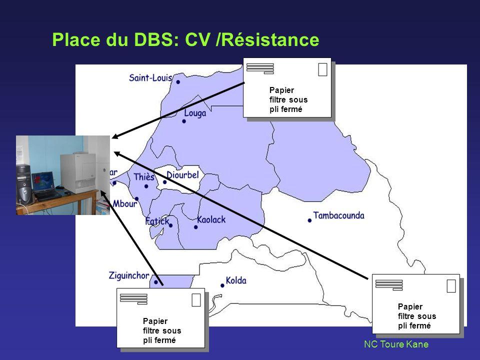 Papier filtre sous pli fermé Place du DBS: CV /Résistance NC Toure Kane