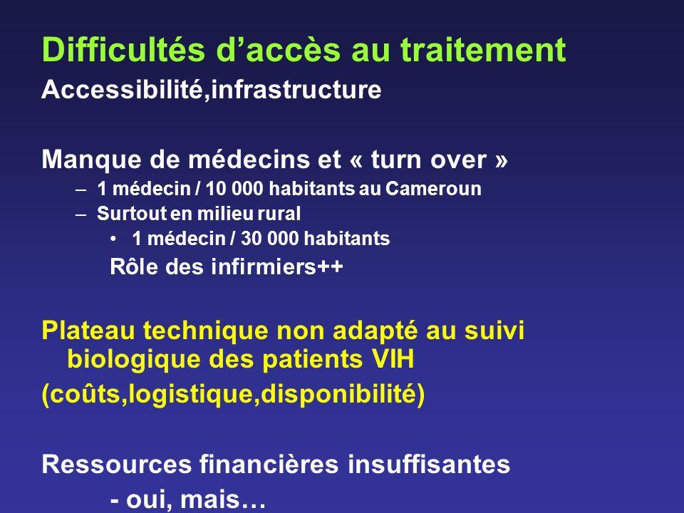 Difficultés daccès au traitement Accessibilité,infrastructure Manque de médecins et « turn over » –1 médecin / 10 000 habitants au Cameroun –Surtout e