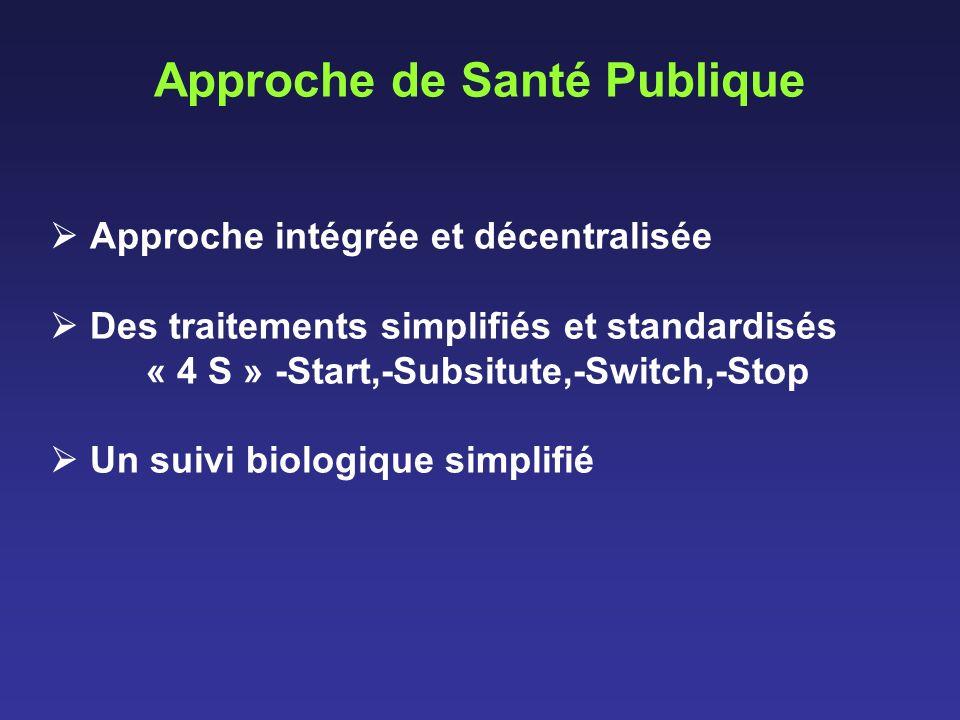 Approche de Santé Publique Approche intégrée et décentralisée Des traitements simplifiés et standardisés « 4 S » -Start,-Subsitute,-Switch,-Stop Un su