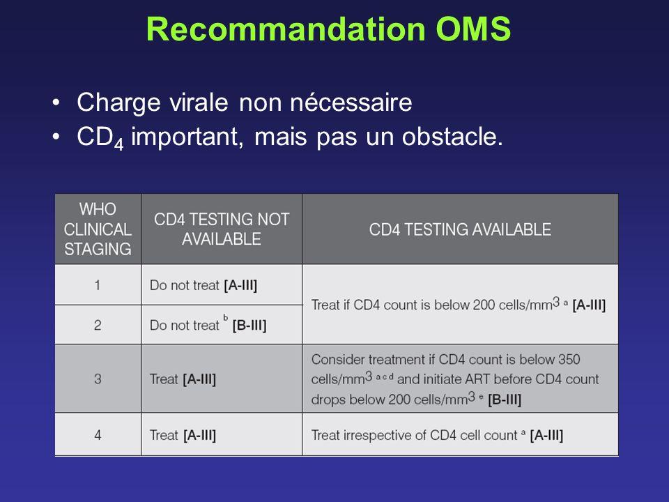 Recommandation OMS Charge virale non nécessaire CD 4 important, mais pas un obstacle.