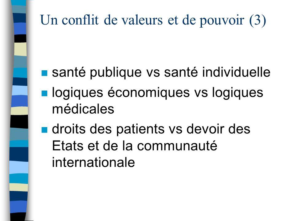 Un conflit de valeurs et de pouvoir (3) n santé publique vs santé individuelle n logiques économiques vs logiques médicales n droits des patients vs devoir des Etats et de la communauté internationale