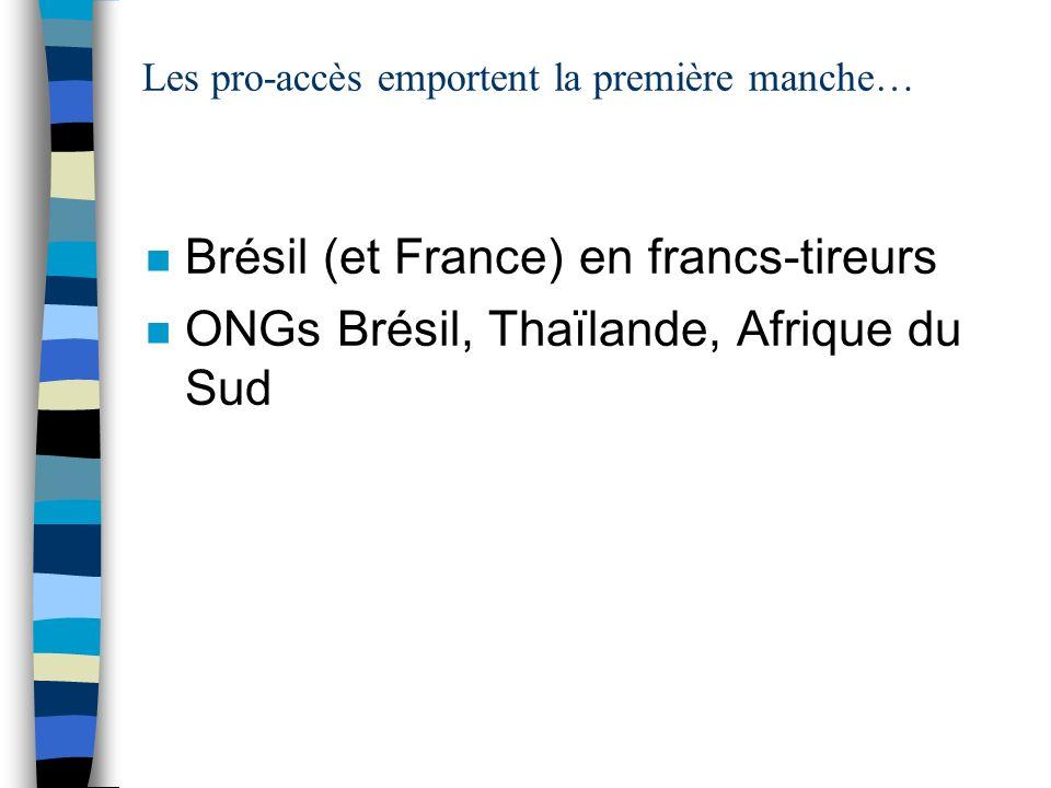 Les pro-accès emportent la première manche… n Brésil (et France) en francs-tireurs n ONGs Brésil, Thaïlande, Afrique du Sud