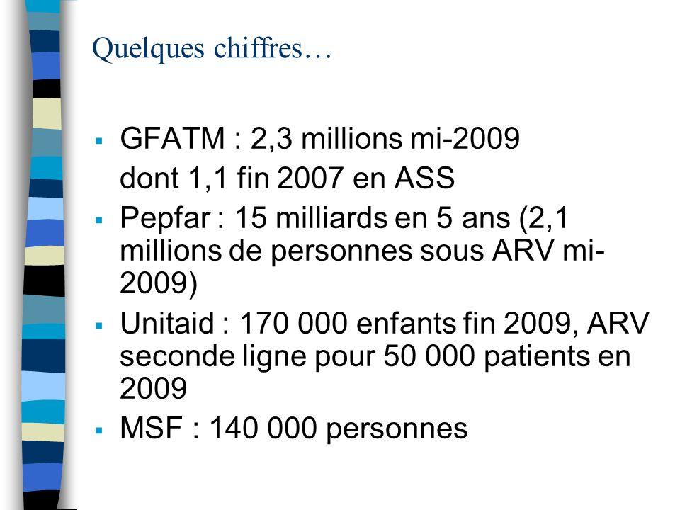 Quelques chiffres… GFATM : 2,3 millions mi-2009 dont 1,1 fin 2007 en ASS Pepfar : 15 milliards en 5 ans (2,1 millions de personnes sous ARV mi- 2009) Unitaid : 170 000 enfants fin 2009, ARV seconde ligne pour 50 000 patients en 2009 MSF : 140 000 personnes