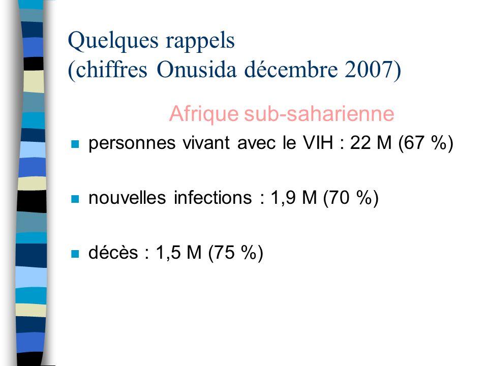 Quelques rappels (chiffres Onusida décembre 2007) Afrique sub-saharienne n personnes vivant avec le VIH : 22 M (67 %) n nouvelles infections : 1,9 M (70 %) n décès : 1,5 M (75 %)