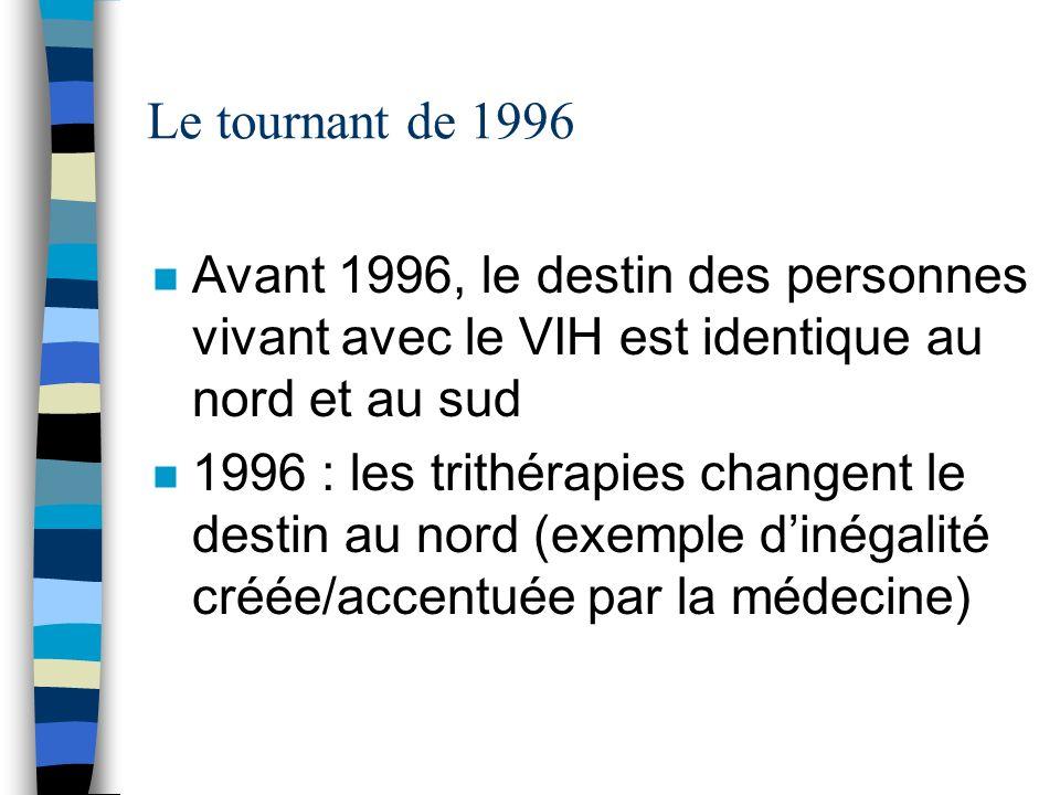 Le tournant de 1996 n Avant 1996, le destin des personnes vivant avec le VIH est identique au nord et au sud n 1996 : les trithérapies changent le destin au nord (exemple dinégalité créée/accentuée par la médecine)