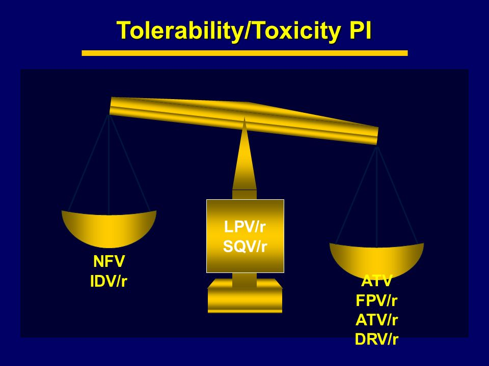 Tolerability/Toxicity PI ATV FPV/r ATV/r DRV/r NFV IDV/r LPV/r SQV/r