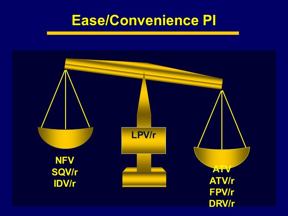 Ease/Convenience PI ATV ATV/r FPV/r DRV/r NFV SQV/r IDV/r LPV/r