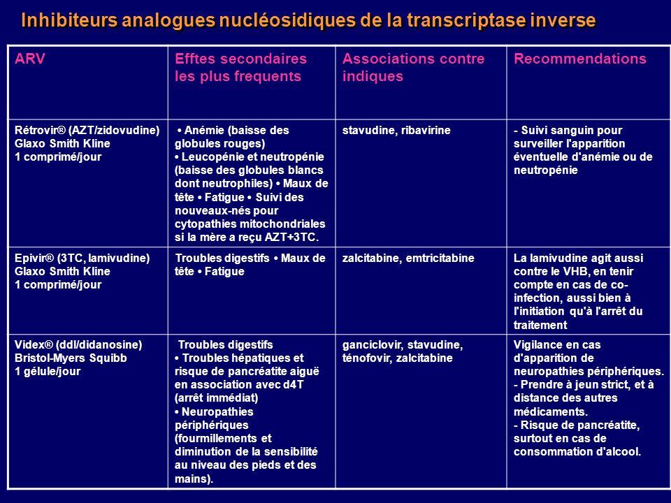 Inhibiteurs analogues nucléosidiques de la transcriptase inverse ARVEfftes secondaires les plus frequents Associations contre indiques Recommendations Rétrovir® (AZT/zidovudine) Glaxo Smith Kline 1 comprimé/jour Anémie (baisse des globules rouges) Leucopénie et neutropénie (baisse des globules blancs dont neutrophiles) Maux de tête Fatigue Suivi des nouveaux-nés pour cytopathies mitochondriales si la mère a reçu AZT+3TC.