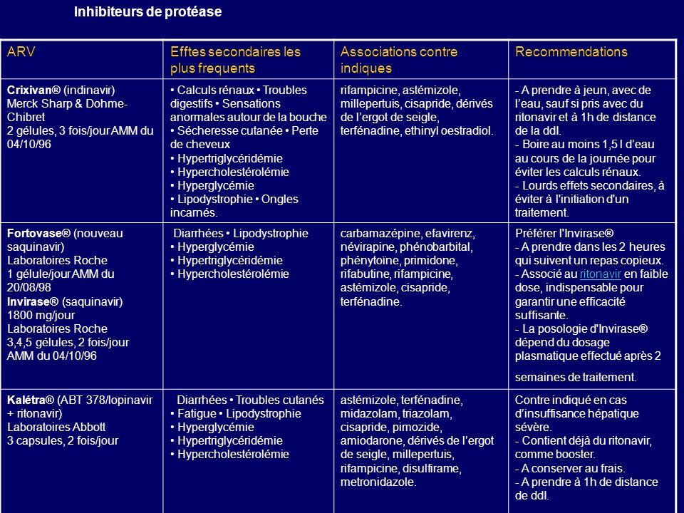 ARVEfftes secondaires les plus frequents Associations contre indiques Recommendations Crixivan® (indinavir) Merck Sharp & Dohme- Chibret 2 gélules, 3