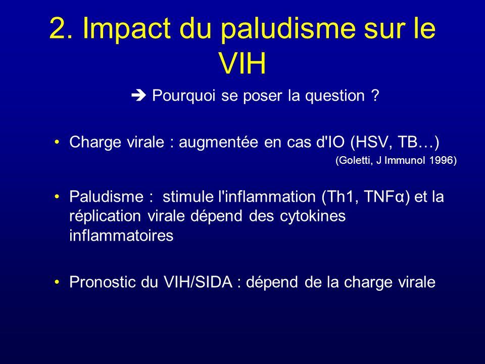 2.Impact du paludisme sur le VIH Pourquoi se poser la question .