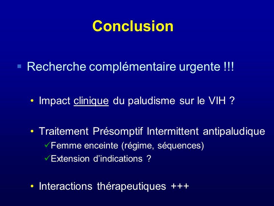 Conclusion Recherche complémentaire urgente !!.Impact clinique du paludisme sur le VIH .